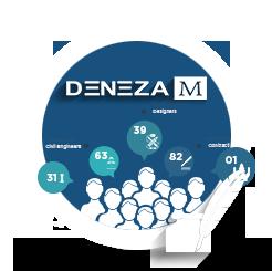 deneza_ikonica