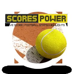 scorespower